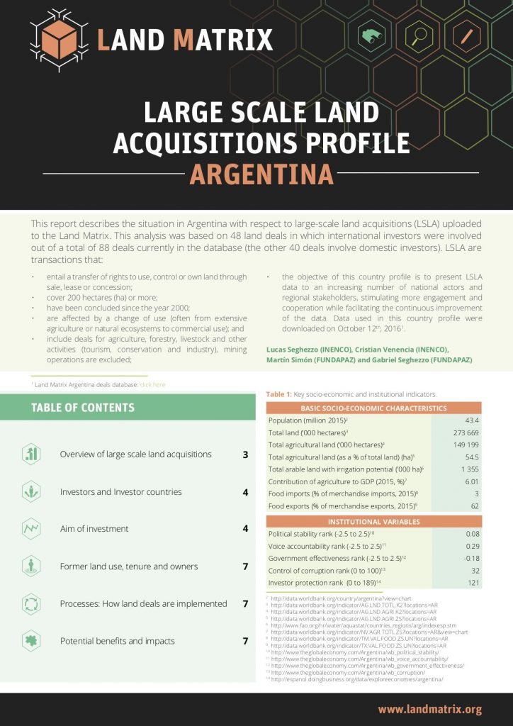 5- Country Profile Argentina