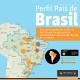 Perfil país Brasil destacada